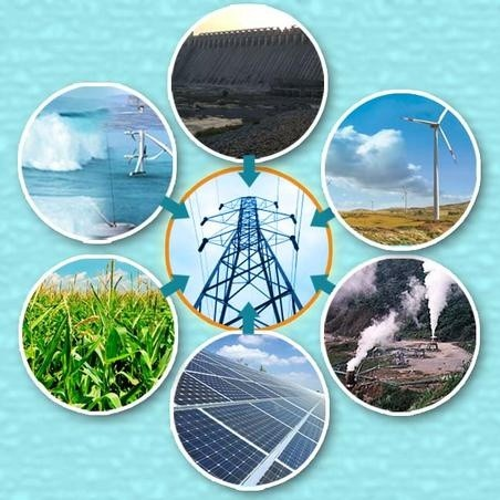renewable energy essay titles What can be the research topic in renewable energy, fuel cell, wind energy  i have been studying some research papers and i have developed some ideas.